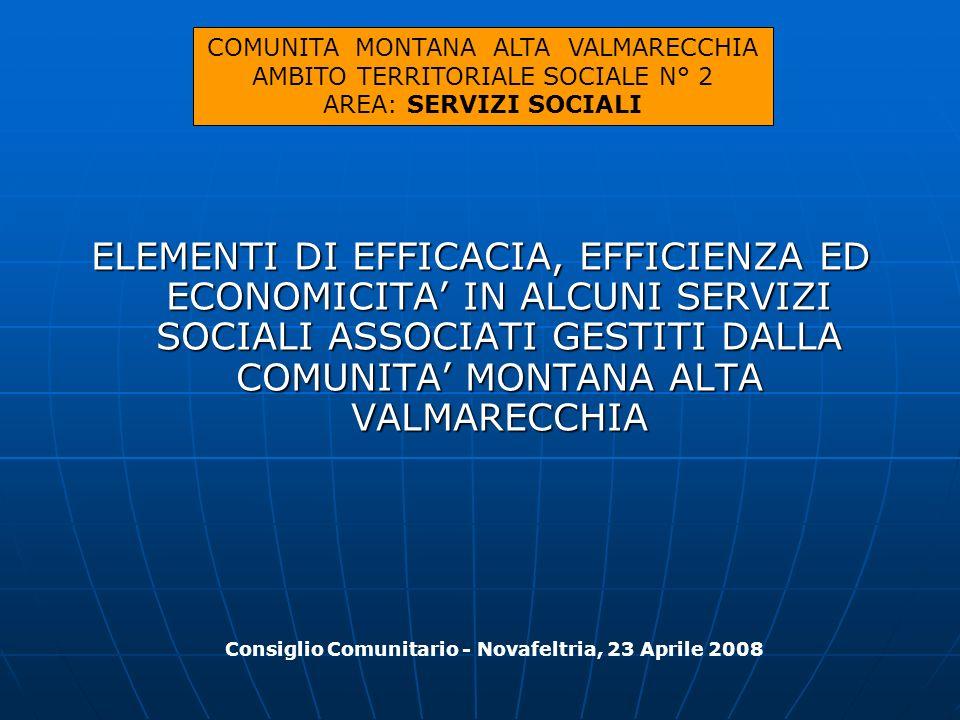 ELEMENTI DI EFFICACIA, EFFICIENZA ED ECONOMICITA IN ALCUNI SERVIZI SOCIALI ASSOCIATI GESTITI DALLA COMUNITA MONTANA ALTA VALMARECCHIA COMUNITA MONTANA ALTA VALMARECCHIA AMBITO TERRITORIALE SOCIALE N° 2 AREA: SERVIZI SOCIALI Consiglio Comunitario - Novafeltria, 23 Aprile 2008