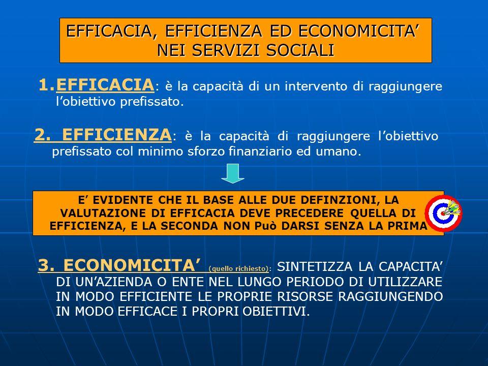 EFFICACIA, EFFICIENZA ED ECONOMICITA NEI SERVIZI SOCIALI 1.EFFICACIA : è la capacità di un intervento di raggiungere lobiettivo prefissato. 2. EFFICIE