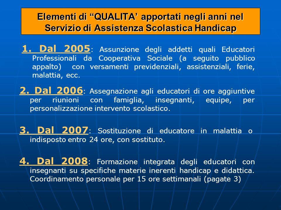 Elementi di QUALITA apportati negli anni nel Servizio di Assistenza Scolastica Handicap 1. Dal 2005 : Assunzione degli addetti quali Educatori Profess