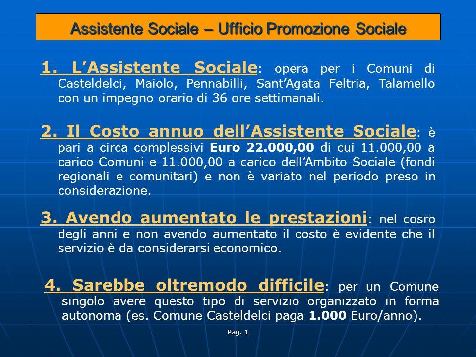 Pag. 1 Assistente Sociale – Ufficio Promozione Sociale 1. LAssistente Sociale : opera per i Comuni di Casteldelci, Maiolo, Pennabilli, SantAgata Feltr