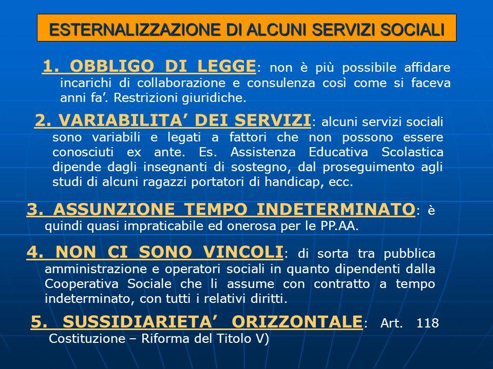 ESTERNALIZZAZIONE DI ALCUNI SERVIZI SOCIALI 1.