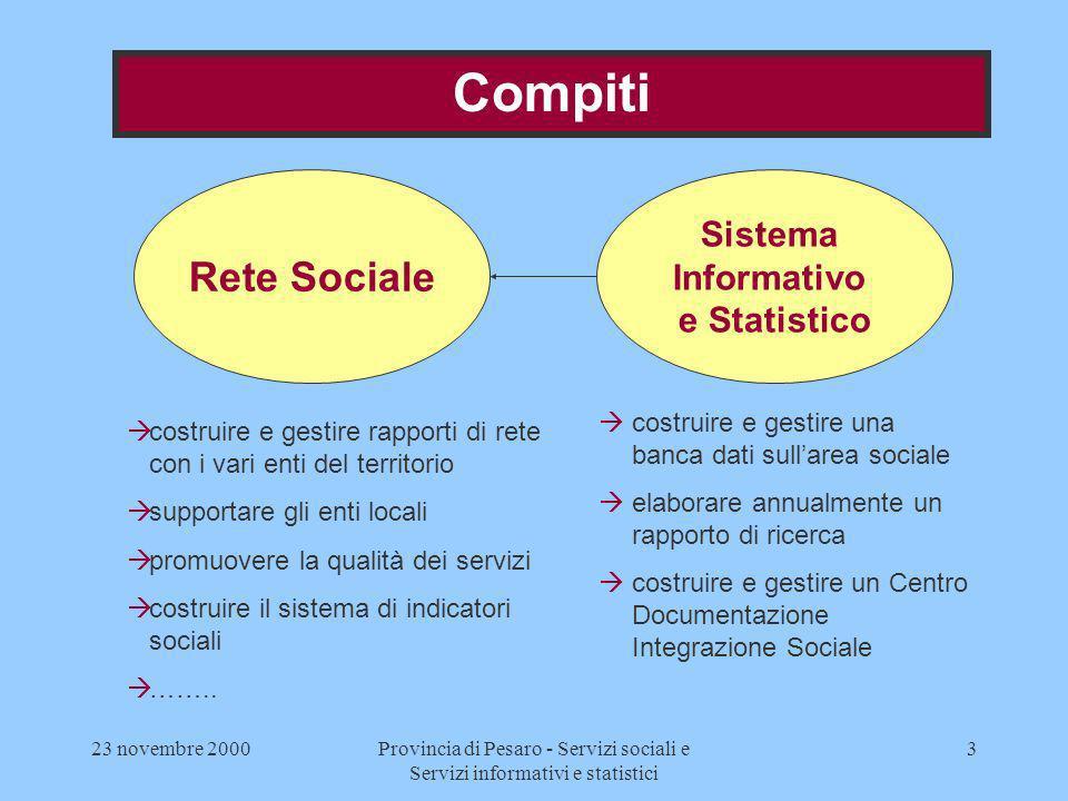 23 novembre 2000Provincia di Pesaro - Servizi sociali e Servizi informativi e statistici 3 Compiti Rete Sociale Sistema Informativo e Statistico àcost