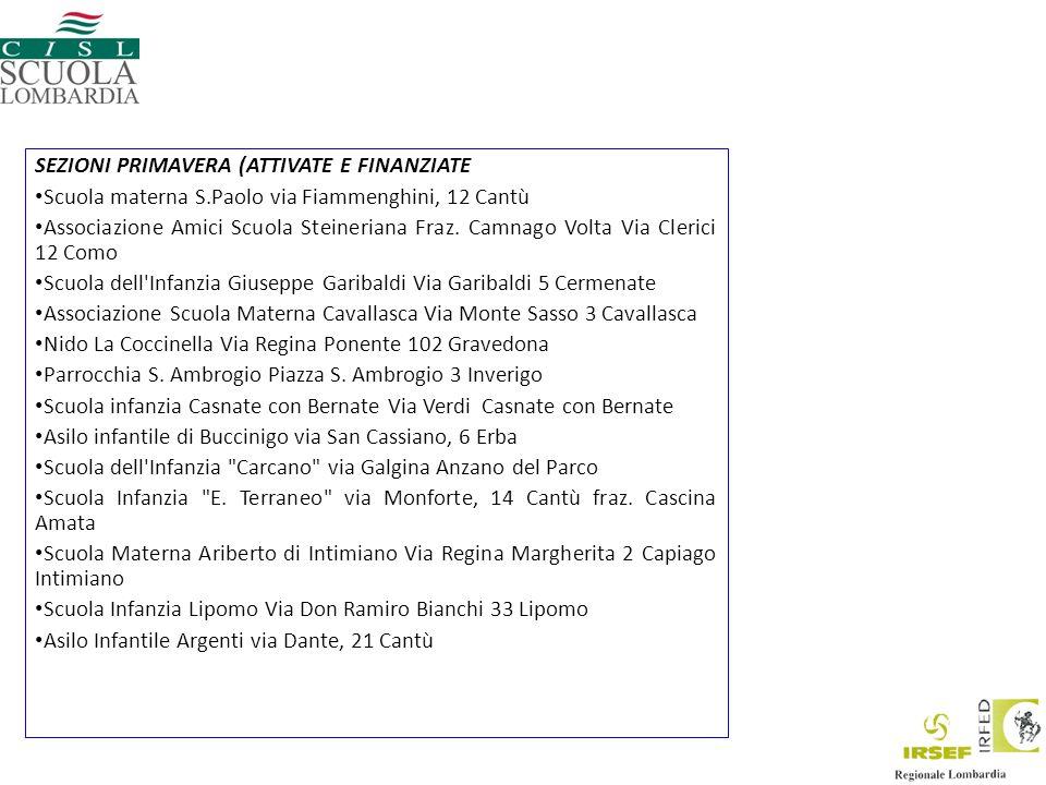 SEZIONI PRIMAVERA (ATTIVATE E FINANZIATE Scuola materna S.Paolo via Fiammenghini, 12 Cantù Associazione Amici Scuola Steineriana Fraz.
