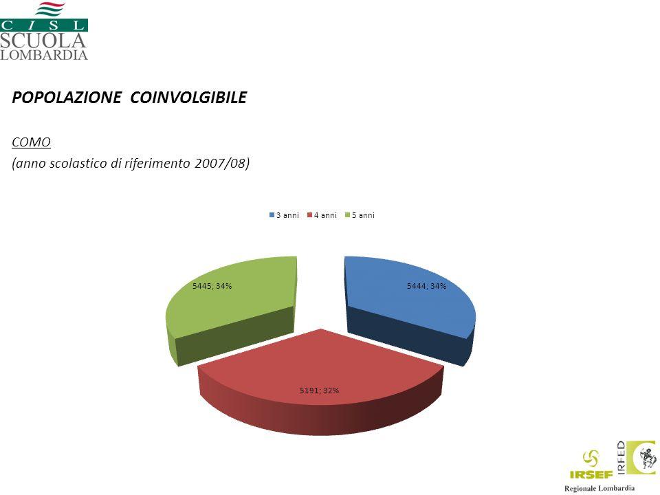 POPOLAZIONE COINVOLGIBILE COMO (anno scolastico di riferimento 2007/08)