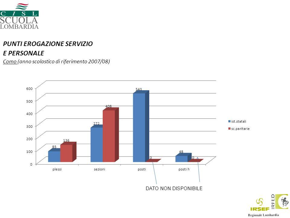 PUNTI EROGAZIONE SERVIZIO E PERSONALE Como (anno scolastico di riferimento 2007/08) DATO NON DISPONIBILE
