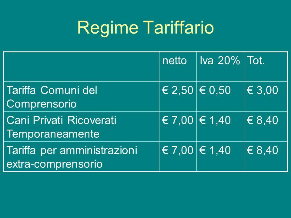 Regime Tariffario nettoIva 20%Tot.