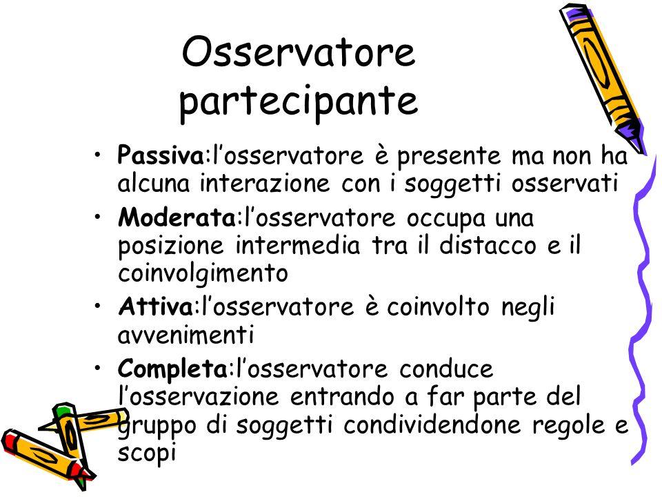 Osservatore partecipante Passiva:losservatore è presente ma non ha alcuna interazione con i soggetti osservati Moderata:losservatore occupa una posizi
