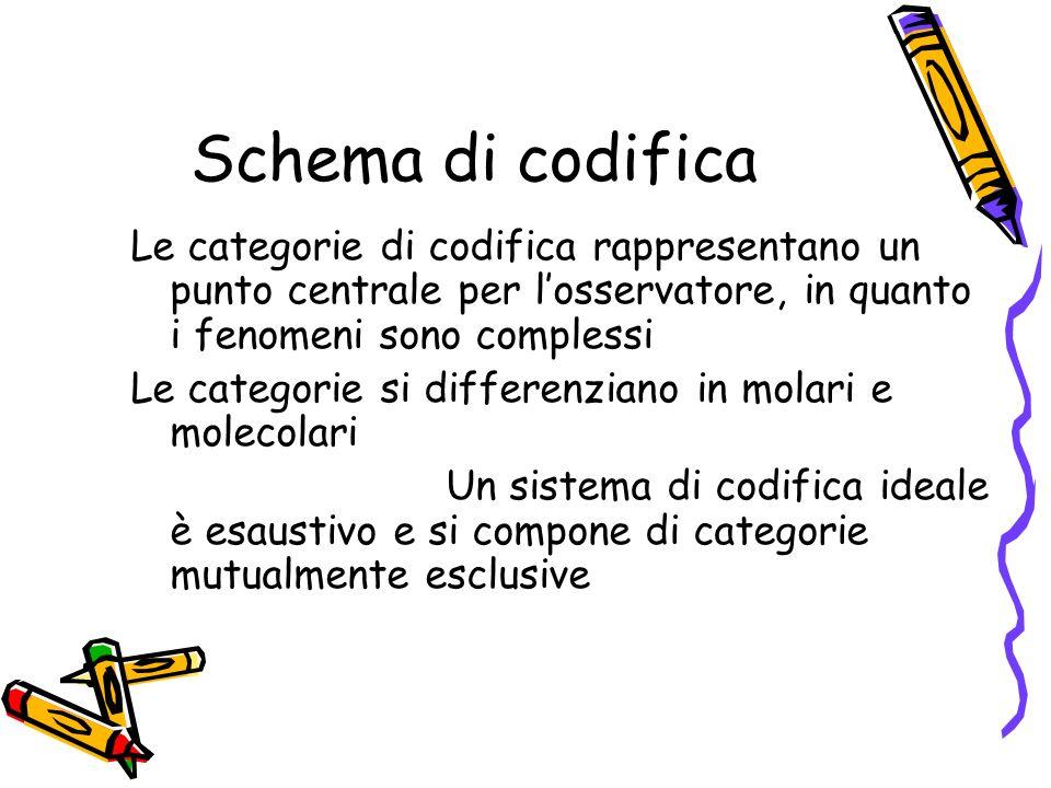 Schema di codifica Le categorie di codifica rappresentano un punto centrale per losservatore, in quanto i fenomeni sono complessi Le categorie si diff