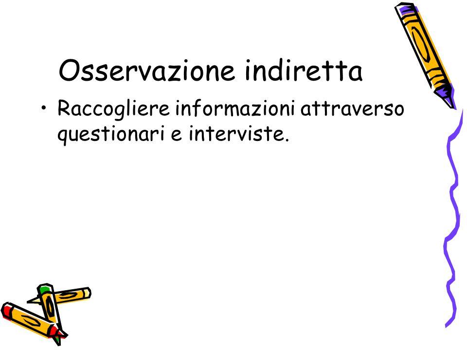 Osservazione partecipante Implica il coinvolgimento attivo dellosservatore negli eventi di cui è testimone.