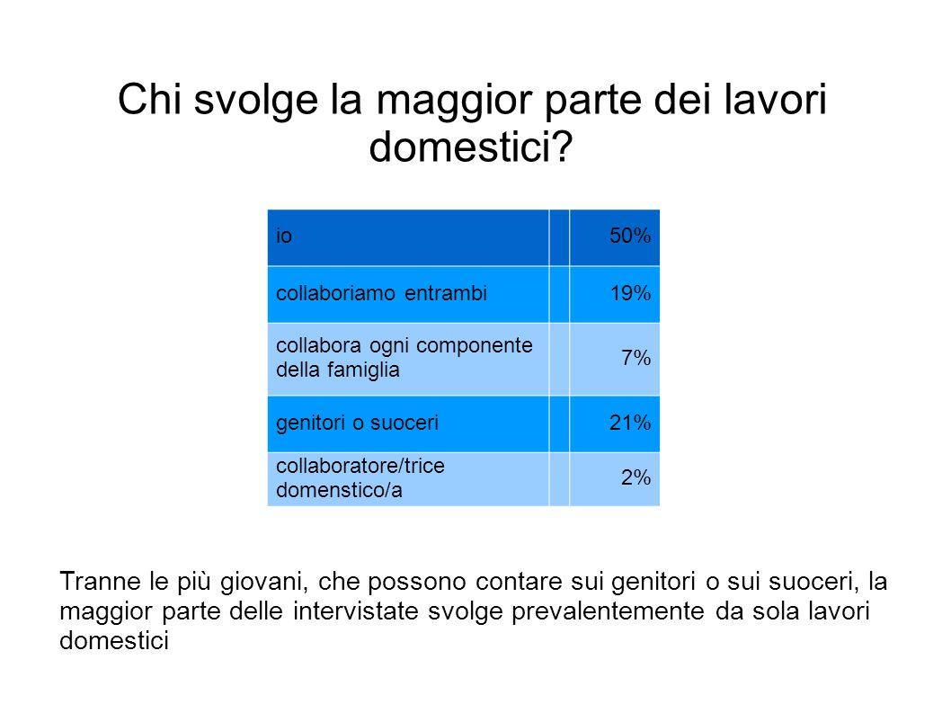 Chi svolge la maggior parte dei lavori domestici.