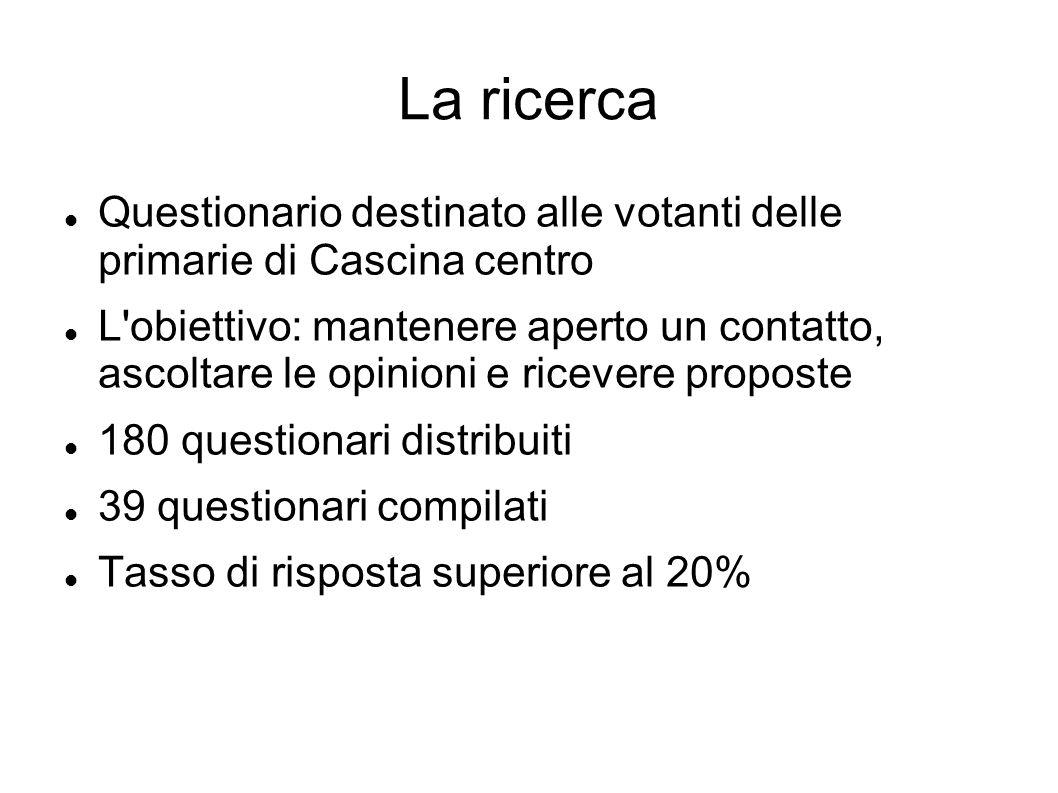 Di quali temi si dovrebbe occupare il PD di Cascina.