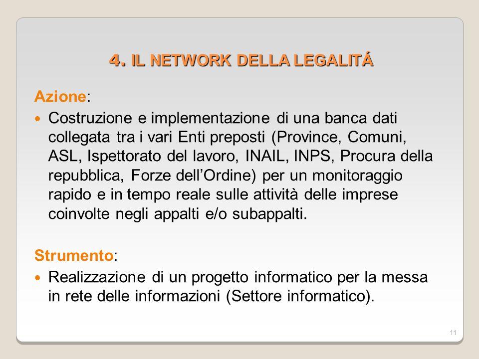 11 4. IL NETWORK DELLA LEGALITÁ 4. IL NETWORK DELLA LEGALITÁ Azione: Costruzione e implementazione di una banca dati collegata tra i vari Enti prepost
