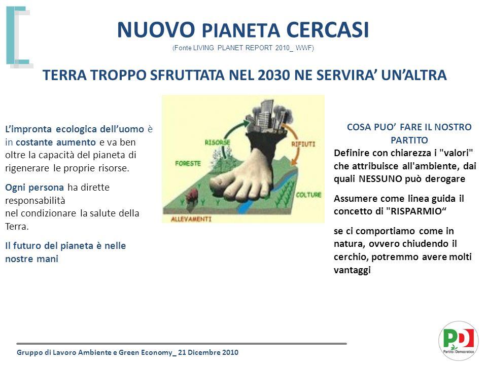 NUOVO PIANETA CERCASI ( Fonte LIVING PLANET REPORT 2010_ WWF) TERRA TROPPO SFRUTTATA NEL 2030 NE SERVIRA UNALTRA Limpronta ecologica delluomo è in cos