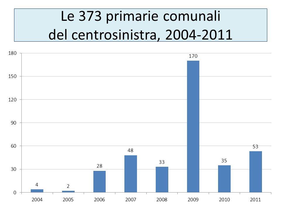 Le 373 primarie comunali del centrosinistra, 2004-2011