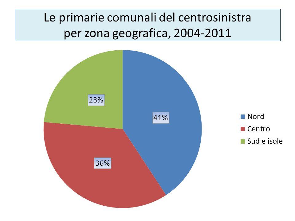 Le primarie comunali del centrosinistra per zona geografica, 2004-2011