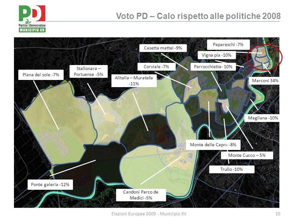 Voto PD – Calo rispetto alle politiche 2008 10Elezioni Europee 2009 - Municipio XV Municipio XV Piana del sole -7% Ponte galeria -12% Candoni Parco de Medici -5% Stallonara – Portuense -5% Alitalia – Muratella -11% Casetta mattei -9% Corviale -7% Monte delle Capre -8% Monte Cucco – 5% Papareschi -7% Vigna pia -10% Magliana -10% Trullo -10% Marconi 34% Parrocchietta- 10%