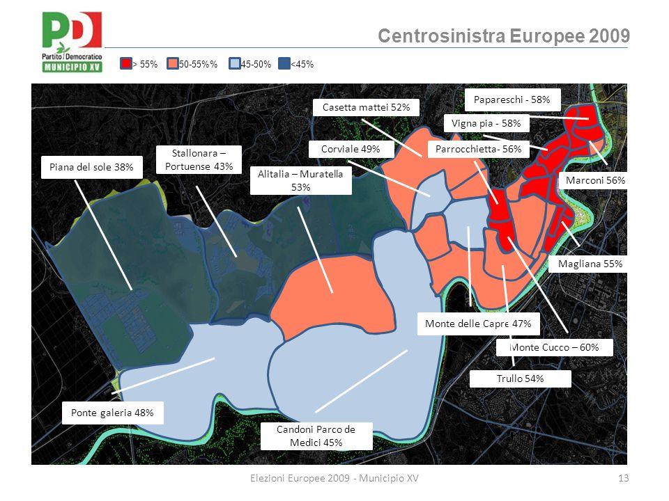 Centrosinistra Europee 2009 13Elezioni Europee 2009 - Municipio XV Municipio XV Piana del sole 38% Ponte galeria 48% Candoni Parco de Medici 45% Stallonara – Portuense 43% Alitalia – Muratella 53% Casetta mattei 52% Corviale 49% Monte delle Capre 47% Monte Cucco – 60% Papareschi - 58% Vigna pia - 58% Magliana 55% Trullo 54% Marconi 56% Parrocchietta- 56% > 55%50-55%45-50%<45%