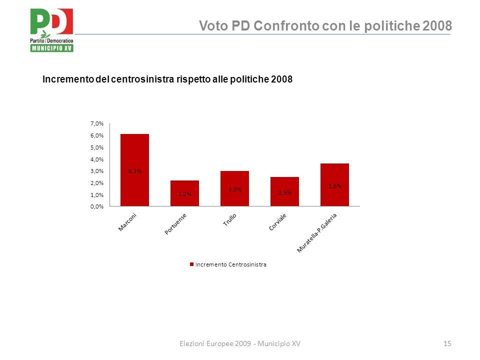 Voto PD Confronto con le politiche 2008 15Elezioni Europee 2009 - Municipio XV Incremento del centrosinistra rispetto alle politiche 2008