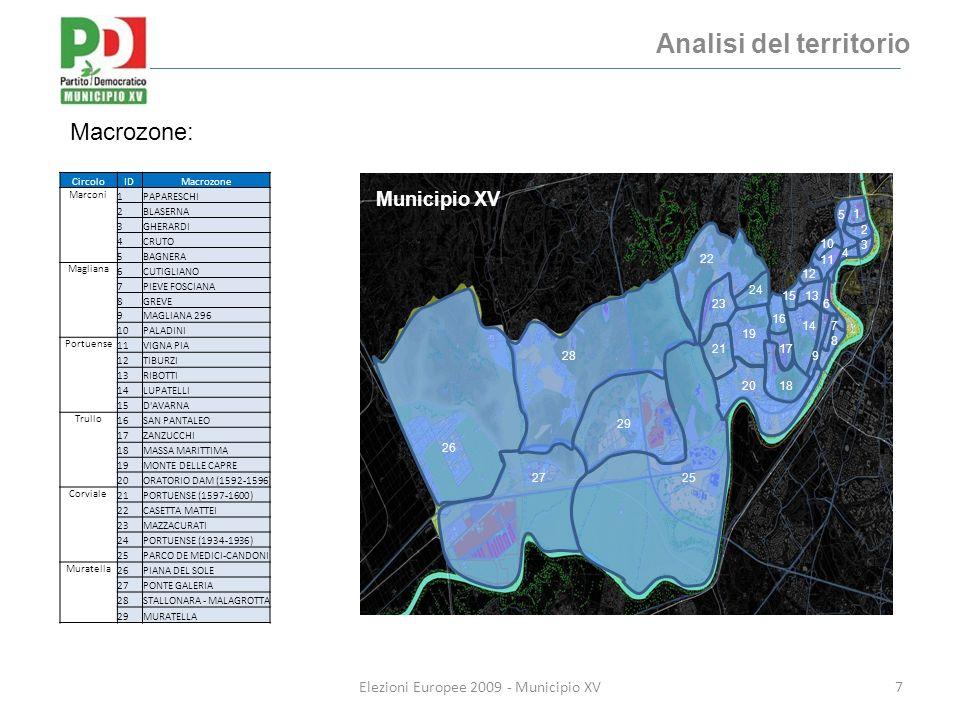 Analisi del territorio 7Elezioni Europee 2009 - Municipio XV Macrozone: CircoloIDMacrozone Marconi 1PAPARESCHI 2BLASERNA 3GHERARDI 4CRUTO 5BAGNERA Magliana 6CUTIGLIANO 7PIEVE FOSCIANA 8GREVE 9MAGLIANA 296 10PALADINI Portuense 11VIGNA PIA 12TIBURZI 13RIBOTTI 14LUPATELLI 15D AVARNA Trullo 16SAN PANTALEO 17ZANZUCCHI 18MASSA MARITTIMA 19MONTE DELLE CAPRE 20ORATORIO DAM (1592-1596) Corviale 21PORTUENSE (1597-1600) 22CASETTA MATTEI 23MAZZACURATI 24PORTUENSE (1934-1936) 25PARCO DE MEDICI-CANDONI Muratella 26PIANA DEL SOLE 27PONTE GALERIA 28STALLONARA - MALAGROTTA 29MURATELLA Municipio XV 2 1 3 4 5 6 7 8 9 12 14 11 10 15 17 16 13 19 1820 21 22 23 24 25 26 27 28 29