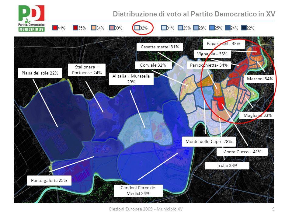 Dati di dettaglio 20Elezioni Europee 2009 - Municipio XV Plesso/Circolo Sinistra e LibertàPDLPDIDVRCLI DEMForza NuovaUDCFIAMMAPRLAVORLa destraRadicaliLega Nord PAPARESCHI 4,0%35,0% 11,0%3,4%0,1%0,6%4,0%0,6%0,7% 4,1%0,8% BLASERNA 4,0%36,5%33,9%10,2%3,7%0,3%0,6%3,6%0,7% 0,9%4,0%0,9% GHERARDI 4,1%36,7%33,6%8,5%2,9%0,2%0,7%5,0%1,6%0,5%0,8%4,6%0,8% CRUTO 3,8%36,7%33,5%10,5%4,5%0,3%0,6%3,4%0,5%0,4%0,5%3,6%1,7% BAGNERA 3,6%35,5%33,7%11,1%3,6%0,1%0,8%4,3%1,2%0,3%0,7%4,2%0,8% MARCONI 3,9%36,0%33,9%10,3%3,6%0,2%0,6%4,1%1,0%0,5%0,7%4,1%1,0% CUTIGLIANO 4,8%35,7%32,7%12,2%3,2%0,0%0,5%4,4%0,9%0,4%0,7%3,2%1,2% PIEVE FOSCIANA 4,7%36,4%33,1%11,2%4,1%0,2%0,6%3,2%1,3%0,9%0,7%2,8%0,7% GREVE 3,9%35,7%33,0%11,6%4,3%0,0%1,0%3,8%1,6%0,9% 2,6%0,8% MAGLIANA 296 4,3%37,9%32,3%10,6%3,9%0,0%0,8%3,5%1,1%0,8%0,7%2,9%1,4% MAGLIANA 4,4%36,3%32,8%11,4%3,9%0,1%0,7%3,8%1,2%0,8% 2,9%1,0% PALADINI 4,0%37,6%34,7%9,8%2,8%0,0%0,7%4,1%0,7%0,3%0,5%3,7%1,0% VIGNA PIA 4,7%35,7%35,5%10,3%2,9%0,0%0,5%3,3%0,9%0,3%0,5%4,6%0,7% TIBURZI 4,4%34,8% 10,5%3,4%0,1%0,6%4,3%0,7%0,6% 4,4%0,9% RIBOTTI 3,9%38,0%34,9%10,0%2,2%0,1%0,5%3,2%0,6%0,3%0,4%5,1%0,8% LUPATELLI 4,2%39,9%32,3%8,9%2,5%0,3%0,7%3,9%1,0%0,3%0,7%4,4%0,8% D AVARNA 3,1%40,7%32,0%10,6%2,0%0,3%0,5%3,3%0,8%0,5%0,7%5,0%0,5% PORTUENSE 4,1%37,4%34,2%10,0%2,7%0,1%0,6%3,7%0,8%0,4%0,6%4,6%0,8% SAN PANTALEO 4,1%37,1%34,3%10,1%2,8%0,1%0,6%3,8%0,8%0,4%0,6%4,4%0,8% ZANZUCCHI 1,2%34,4%41,4%9,8%5,3%0,1%1,2%1,9%1,1%0,8%0,6%1,9%0,3% MASSA MARITTIMA 2,8%37,4%32,6%10,7%4,6%0,1%0,6%3,7%1,5%0,7%1,2%3,3%0,7% MONTE DELLE CAPRE 2,5%45,2%28,3%9,9%4,2%0,1%0,8%3,3%1,2%1,0%0,7%2,3%0,5% TRULLO 2,8%38,8%33,0%10,4%4,3%0,1%0,8%3,5%1,2%0,8%0,9%2,9%0,5% ORATORIO DAM (1592-1596) 3,5%37,0%31,4%12,1%4,4%0,2%0,7%3,7%1,3%0,4%0,6%3,6%1,2% PORTUENSE (1597-1600) 3,4%39,0%30,6%11,0%3,4%0,1%0,8%3,8%1,2%0,5%0,9%4,3%1,0% CASETTA MATTEI 3,4%40,1%31,5%11,2%3,2%0,2%1,3%3,9%0,7%0,4%0,6%2,9%0,7% MAZZACURATI 2,5%41,6%31,5%8,1%3,8%0,5%1,0%4,3%1,1%0,9%1,3%2,8%0,5% PORTUENSE (1934-1936) 2,4%38,3%33,9%10,6%4,0%0,1%0
