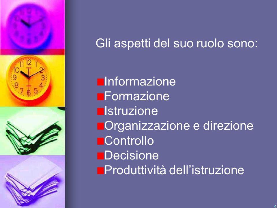 Gli aspetti del suo ruolo sono: Informazione Formazione Istruzione Organizzazione e direzione Controllo Decisione Produttività dellistruzione