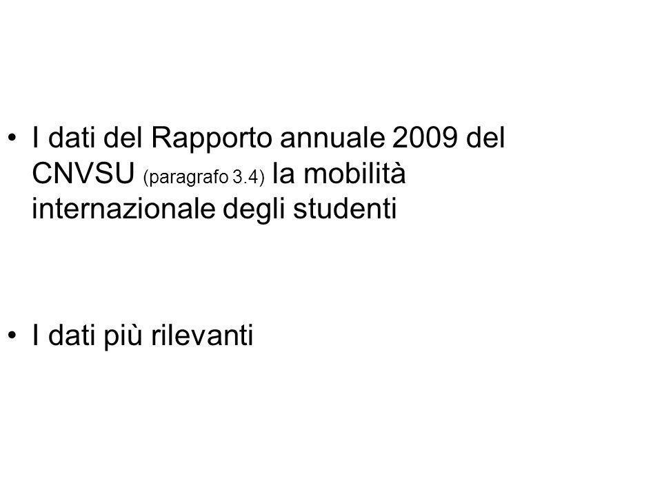 I dati del Rapporto annuale 2009 del CNVSU (paragrafo 3.4) la mobilità internazionale degli studenti I dati più rilevanti