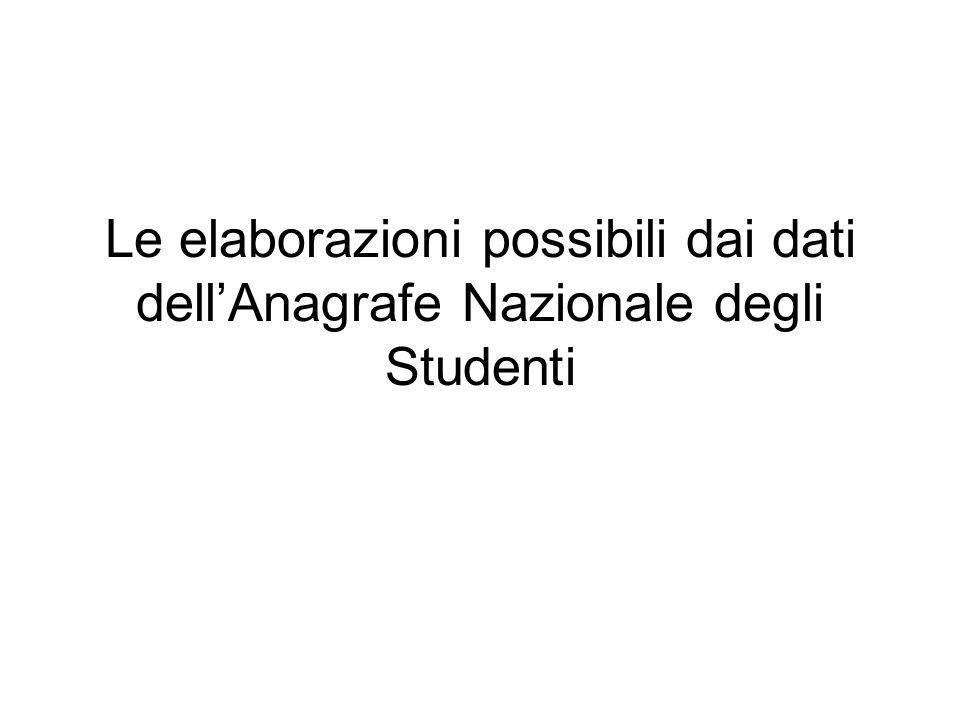 Le elaborazioni possibili dai dati dellAnagrafe Nazionale degli Studenti