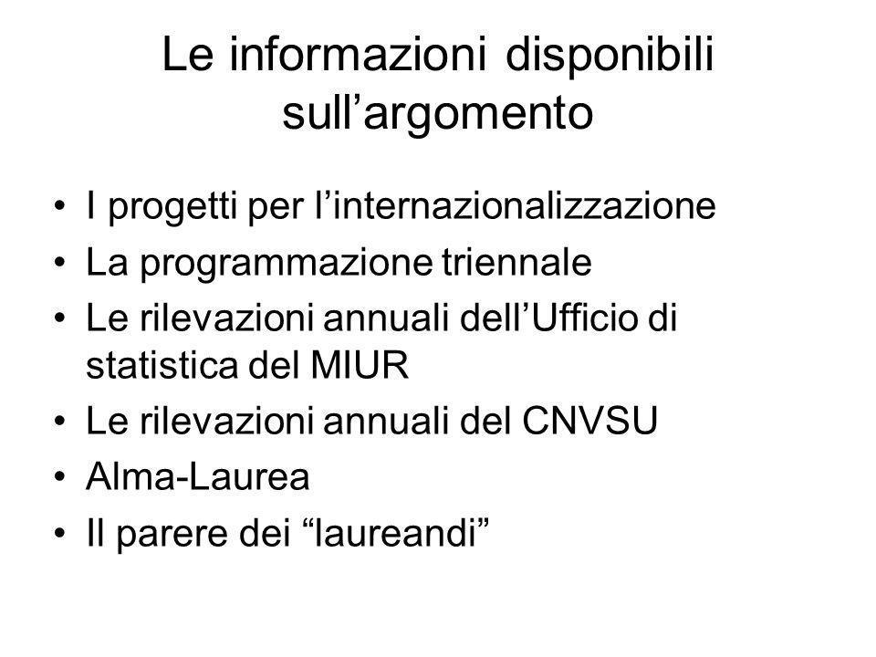 Internazionalizzazione – I progetti MIUR Il MIUR contribuisce direttamente, tramite le risorse finanziarie a disposizione sugli ordinari capitoli di bilancio, al sostegno della cooperazione universitaria internazionale.