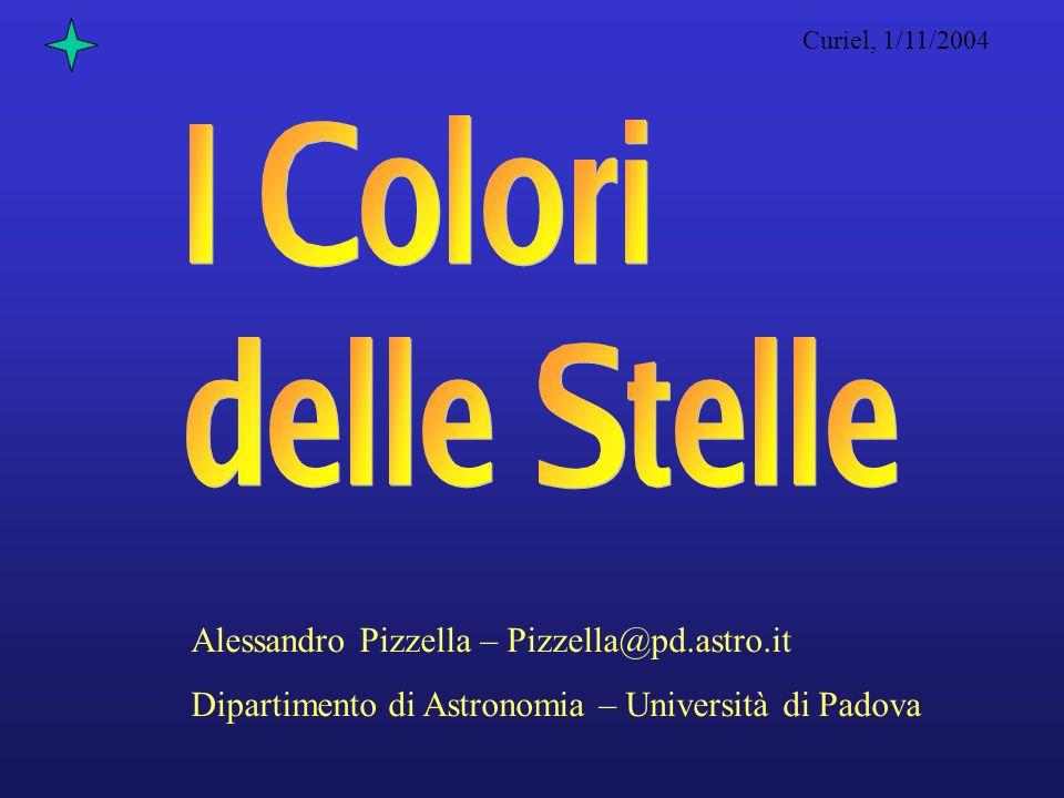 Curiel, 1/11/2004 Sommario Richiami di spettroscopia Sistemi fotometrici Definizione di magnitudine apparente ed assoluta Classificazione spettrale Diagramma HR Formazione ed evoluzione delle stelle Popolazioni di stelle
