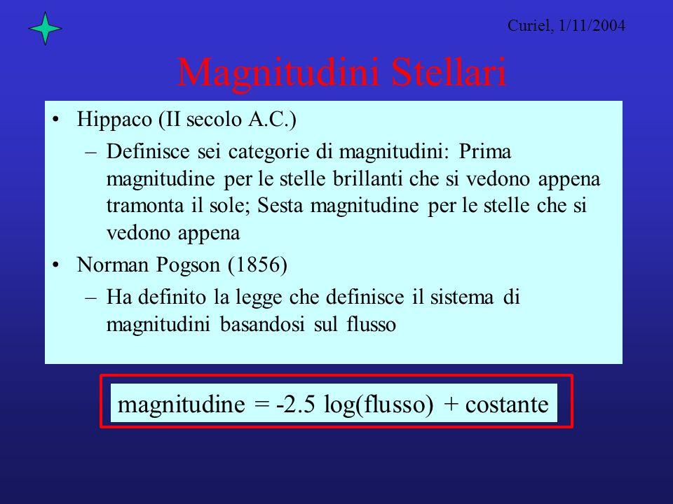 magnitudine = -2.5 log(flusso) + costante Magnitudini Stellari Hippaco (II secolo A.C.) –Definisce sei categorie di magnitudini: Prima magnitudine per le stelle brillanti che si vedono appena tramonta il sole; Sesta magnitudine per le stelle che si vedono appena Norman Pogson (1856) –Ha definito la legge che definisce il sistema di magnitudini basandosi sul flusso