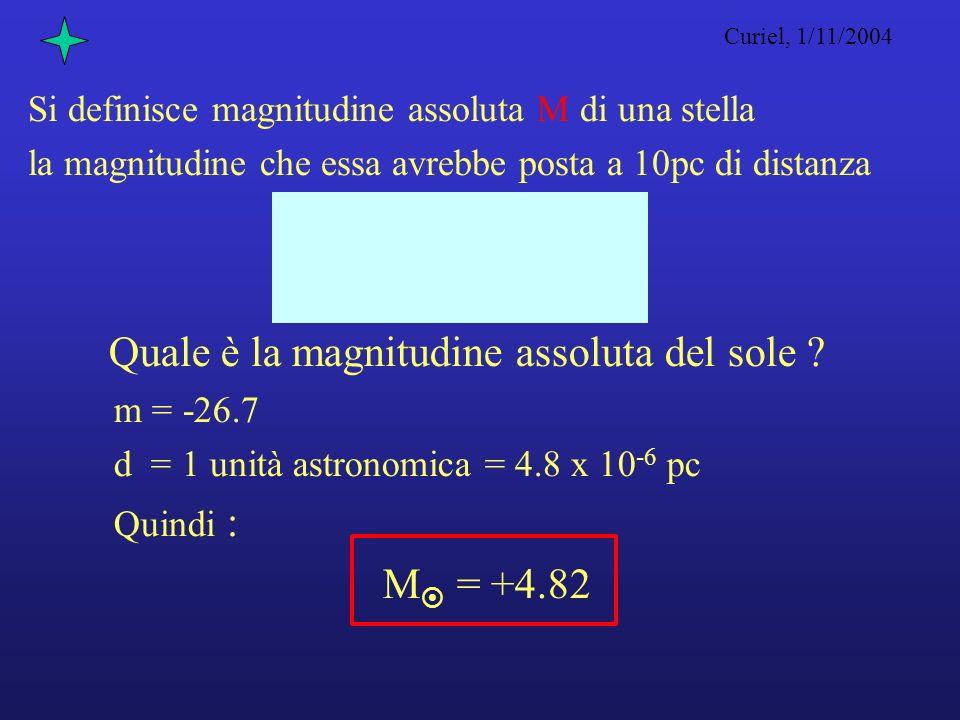 Curiel, 1/11/2004 Quale è la magnitudine assoluta del sole .