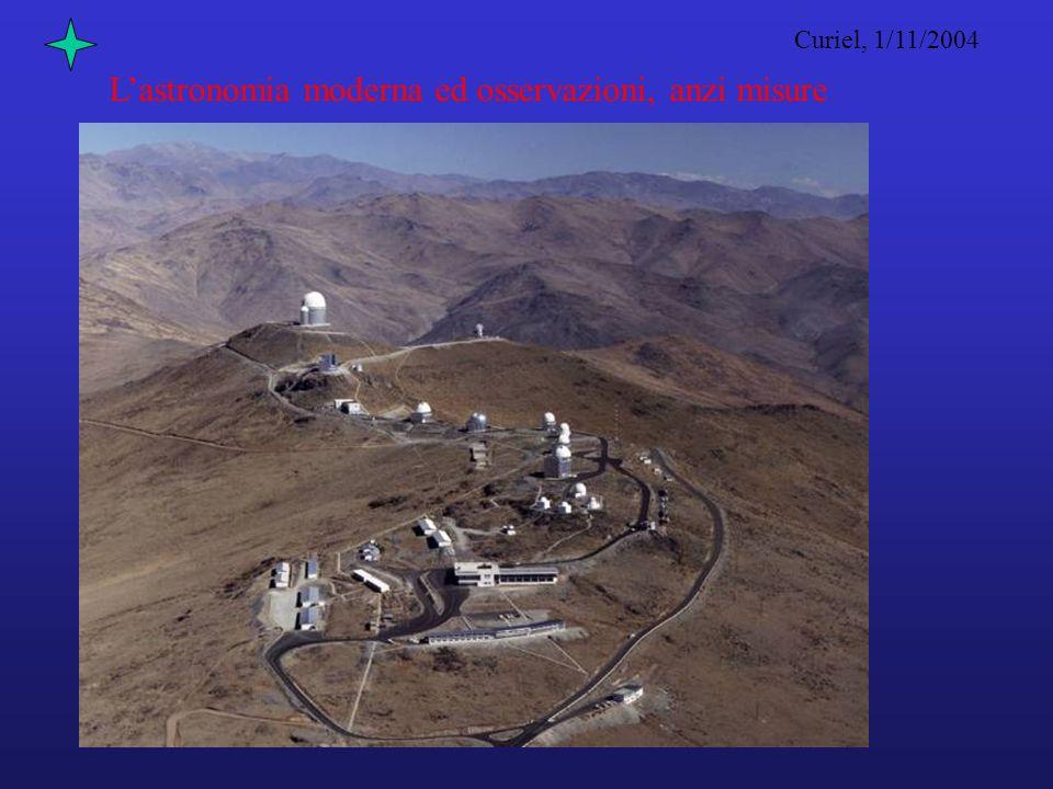 Curiel, 1/11/2004 – Esempio: f 1 = 10.000 conteggi/secondo f 2 = 100 conteggi/secondo m 1 – m 2 = -2.5log(10.000/100) = -2.5log(100) = -2.5x2 = -5 m 1 = m 2 - 5