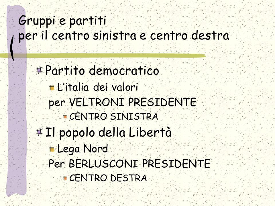Gruppi e partiti per il centro sinistra e centro destra Partito democratico Litalia dei valori per VELTRONI PRESIDENTE CENTRO SINISTRA Il popolo della Libertà Lega Nord Per BERLUSCONI PRESIDENTE CENTRO DESTRA