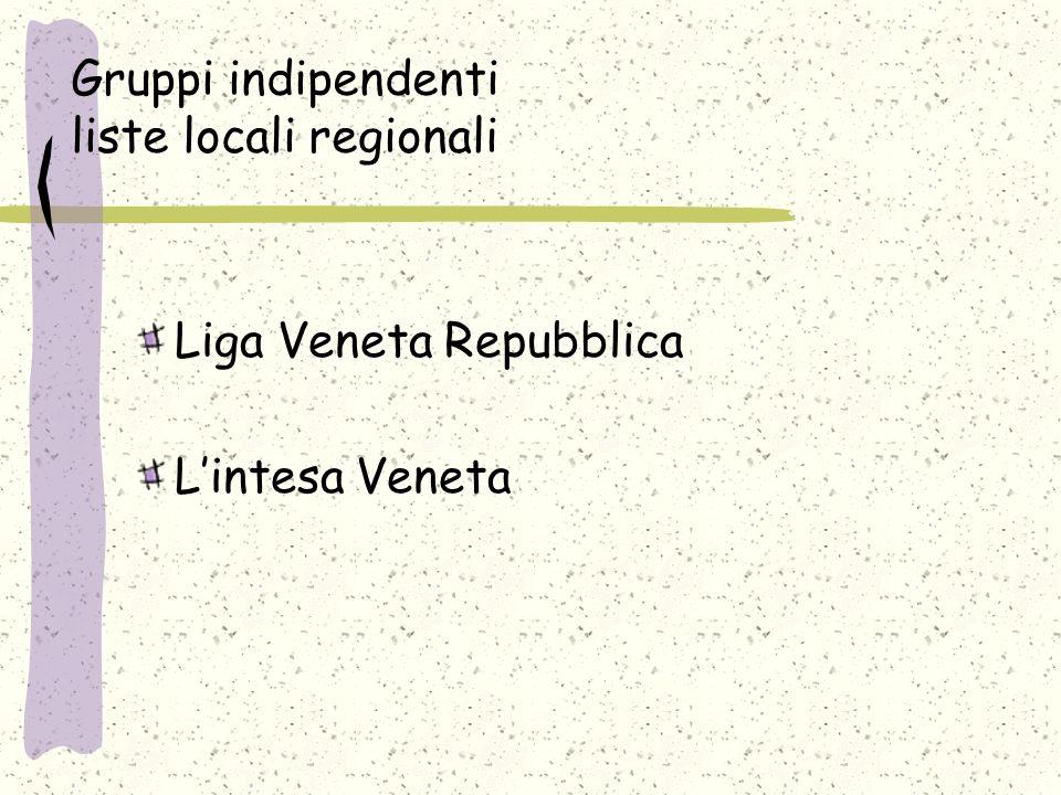 Gruppi indipendenti liste locali regionali Liga Veneta Repubblica Lintesa Veneta
