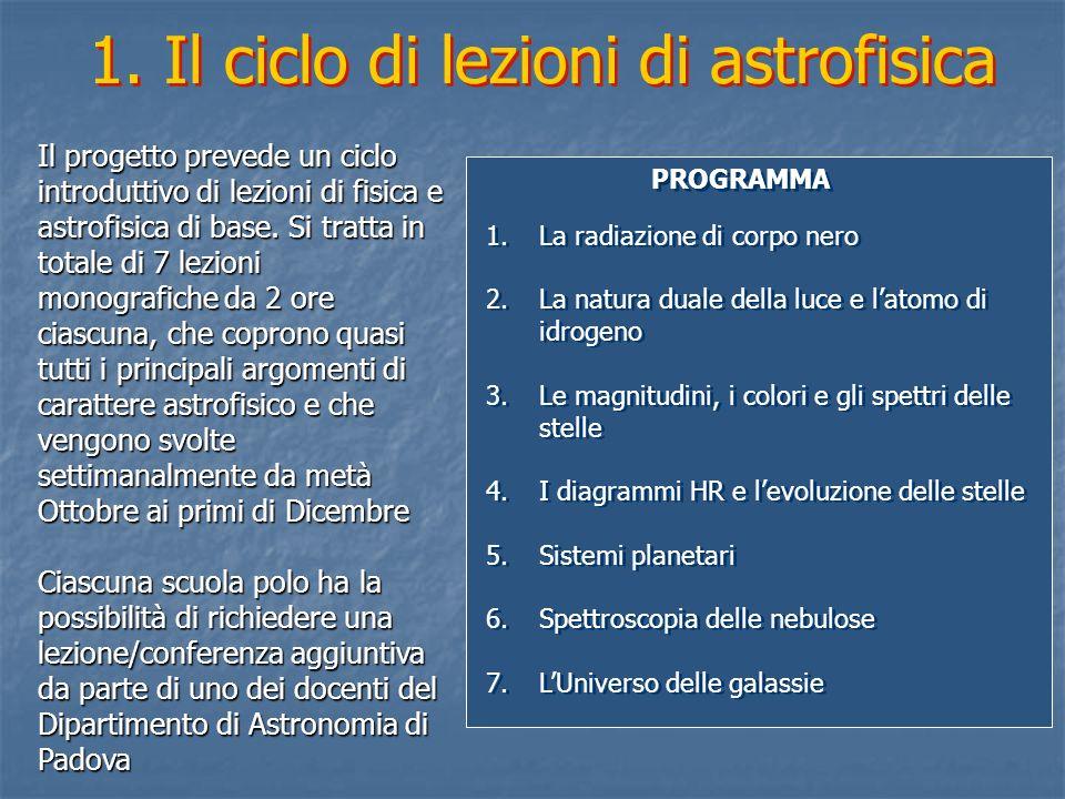 1. Il ciclo di lezioni di astrofisica 1.La radiazione di corpo nero 2.La natura duale della luce e latomo di idrogeno 3.Le magnitudini, i colori e gli