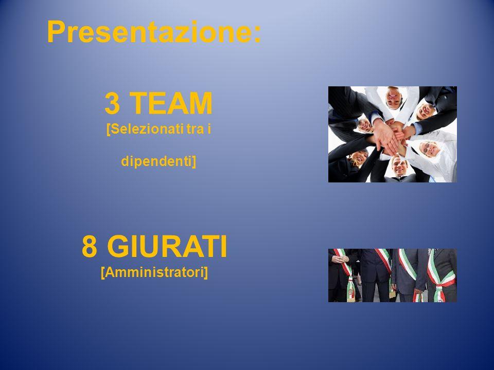 3 TEAM [Selezionati tra i dipendenti] 8 GIURATI [Amministratori] Presentazione: