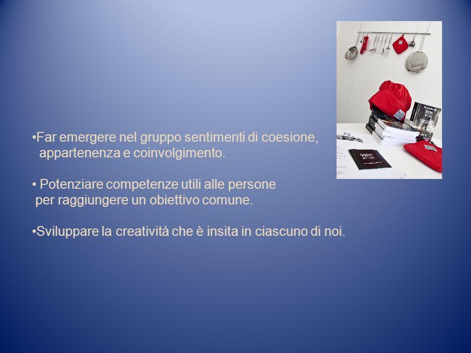 Badget Concorrenti: Quota partecipazione: Piccolo contributo (circa 10 euro a candidato) Giuria.