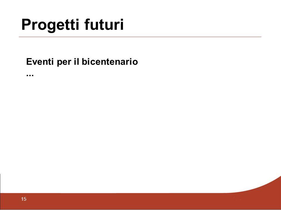 15 Progetti futuri Eventi per il bicentenario...