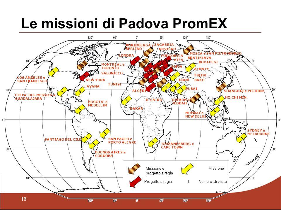 16 Le missioni di Padova PromEX 2 2 1 1 RIYADH e JEDDAH 1 1 BUENOS AIRES e CORDOBA 1 SAN PAOLO e PORTO ALEGRE 2 SOFIA 2 MONTREAL e TORONTO 1 SANTIAGO