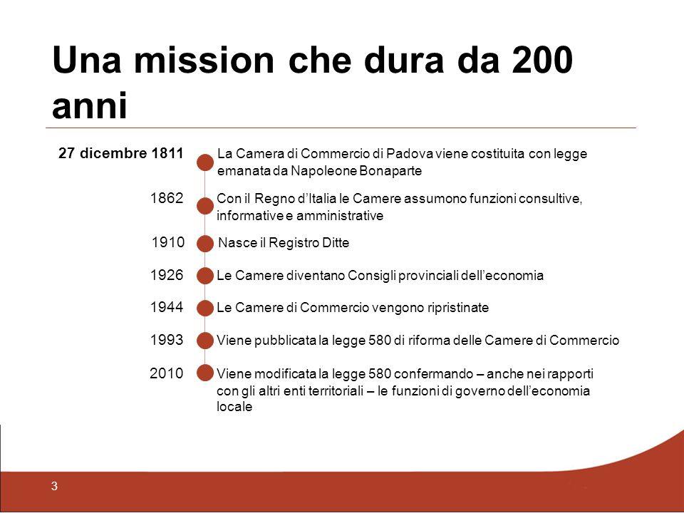 3 Una mission che dura da 200 anni 27 dicembre 1811 La Camera di Commercio di Padova viene costituita con legge emanata da Napoleone Bonaparte 1862 Co