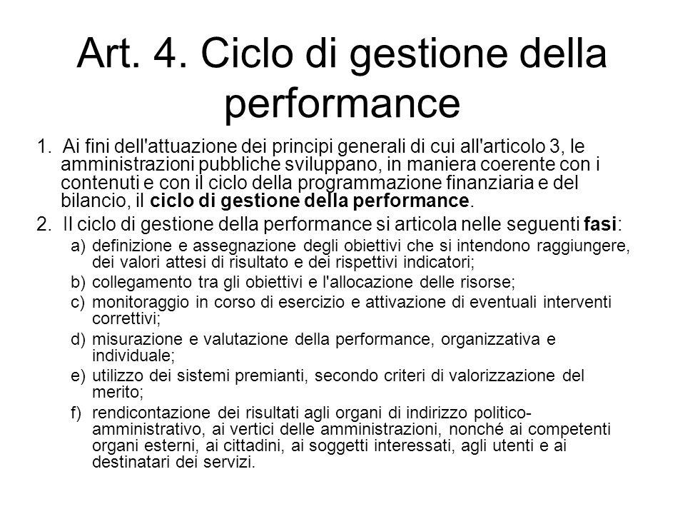 Art. 4. Ciclo di gestione della performance 1. Ai fini dell'attuazione dei principi generali di cui all'articolo 3, le amministrazioni pubbliche svilu