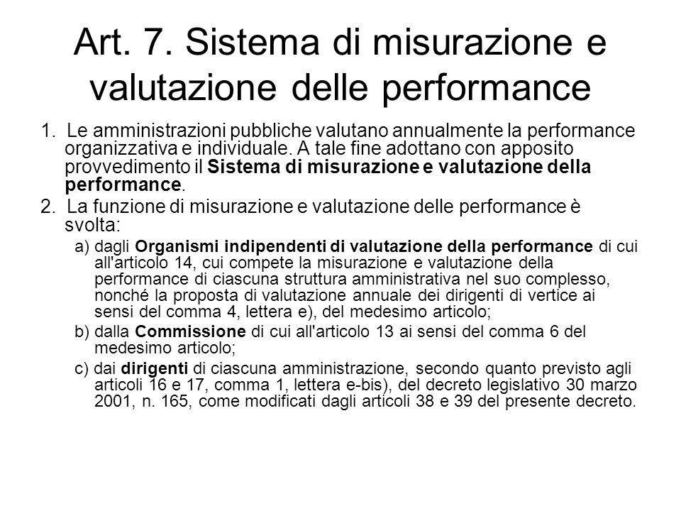 Art. 7. Sistema di misurazione e valutazione delle performance 1. Le amministrazioni pubbliche valutano annualmente la performance organizzativa e ind
