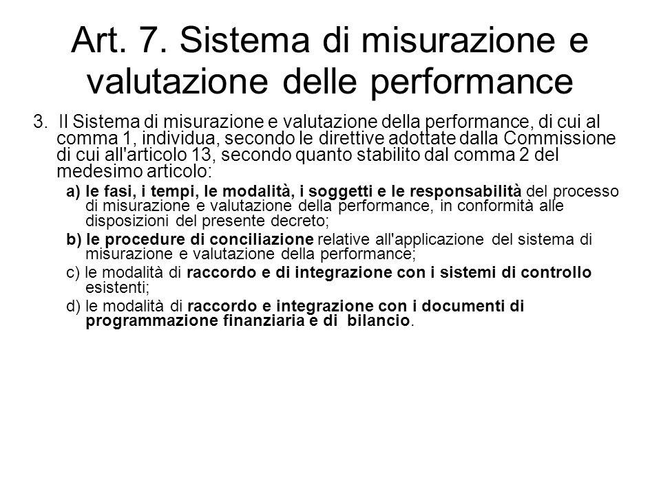 Art. 7. Sistema di misurazione e valutazione delle performance 3. Il Sistema di misurazione e valutazione della performance, di cui al comma 1, indivi