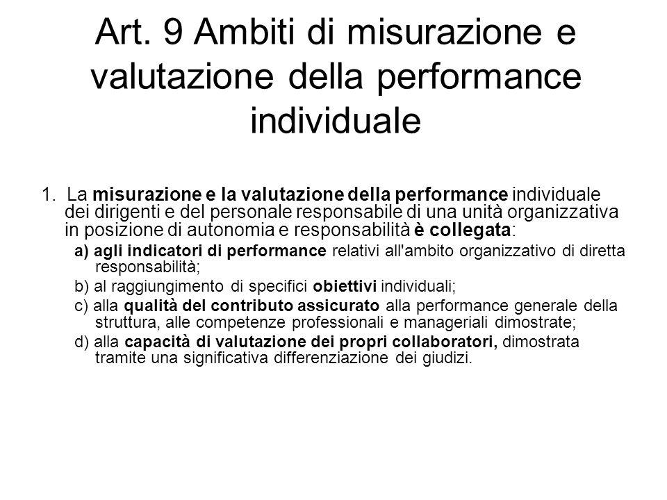 Art. 9 Ambiti di misurazione e valutazione della performance individuale 1. La misurazione e la valutazione della performance individuale dei dirigent