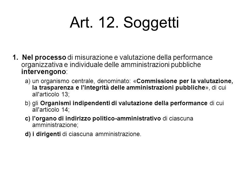 Art. 12. Soggetti 1. Nel processo di misurazione e valutazione della performance organizzativa e individuale delle amministrazioni pubbliche interveng