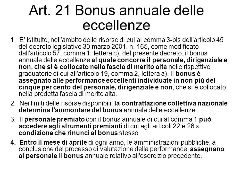 Art. 21 Bonus annuale delle eccellenze 1. E' istituito, nell'ambito delle risorse di cui al comma 3-bis dell'articolo 45 del decreto legislativo 30 ma