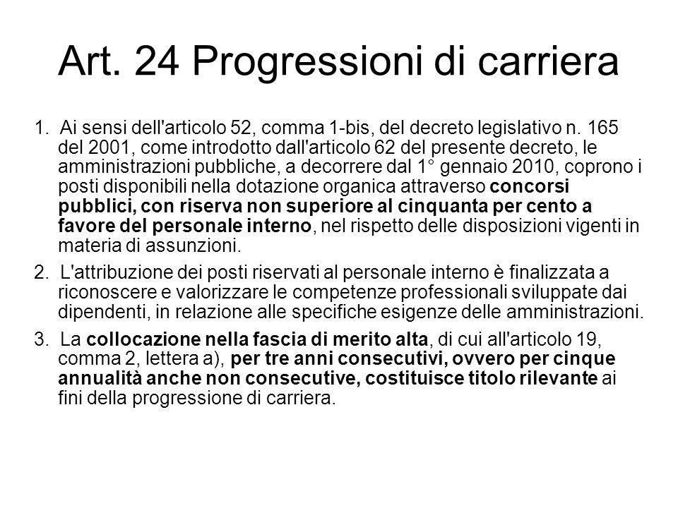 Art. 24 Progressioni di carriera 1. Ai sensi dell'articolo 52, comma 1-bis, del decreto legislativo n. 165 del 2001, come introdotto dall'articolo 62