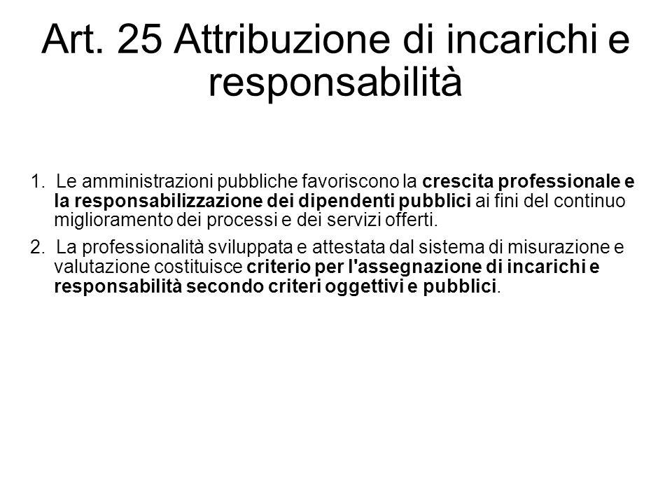 Art. 25 Attribuzione di incarichi e responsabilità 1. Le amministrazioni pubbliche favoriscono la crescita professionale e la responsabilizzazione dei
