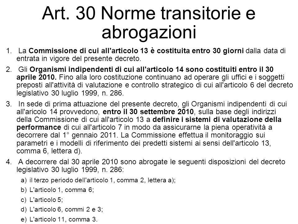 Art. 30 Norme transitorie e abrogazioni 1. La Commissione di cui all'articolo 13 è costituita entro 30 giorni dalla data di entrata in vigore del pres