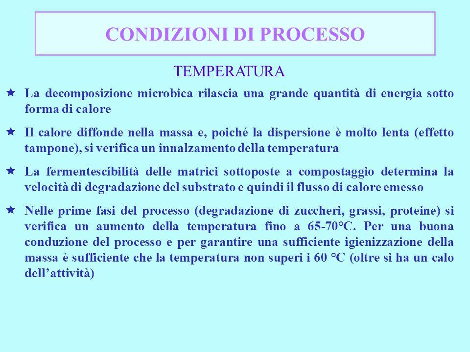 CONDIZIONI DI PROCESSO TEMPERATURA La decomposizione microbica rilascia una grande quantità di energia sotto forma di calore Il calore diffonde nella massa e, poiché la dispersione è molto lenta (effetto tampone), si verifica un innalzamento della temperatura La fermentescibilità delle matrici sottoposte a compostaggio determina la velocità di degradazione del substrato e quindi il flusso di calore emesso Nelle prime fasi del processo (degradazione di zuccheri, grassi, proteine) si verifica un aumento della temperatura fino a 65-70°C.
